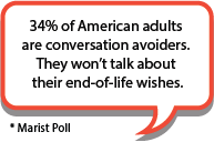 Many adults avoid the conversation about end of life care.