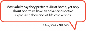Most adults don't share their end of life care wishes.